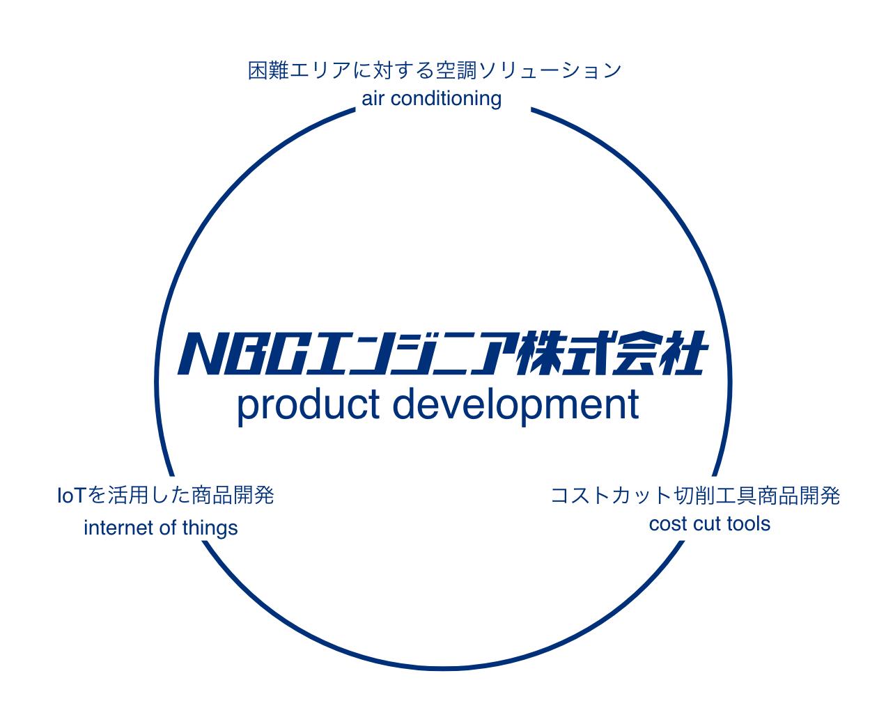NBCエンジニア製品情報